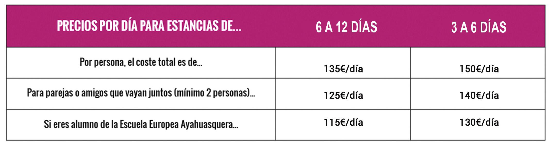 PRECIOS CHILE DÓLARES
