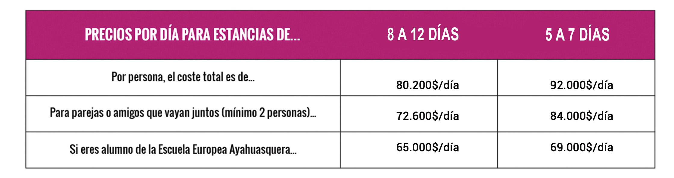 PRECIOS CHILE