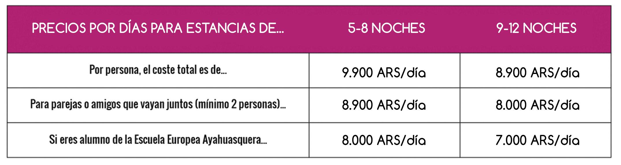 AYAHUASCA TRAVELS PRECIOS EN USD
